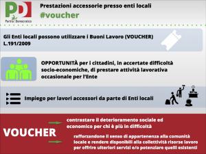 Info Voucher